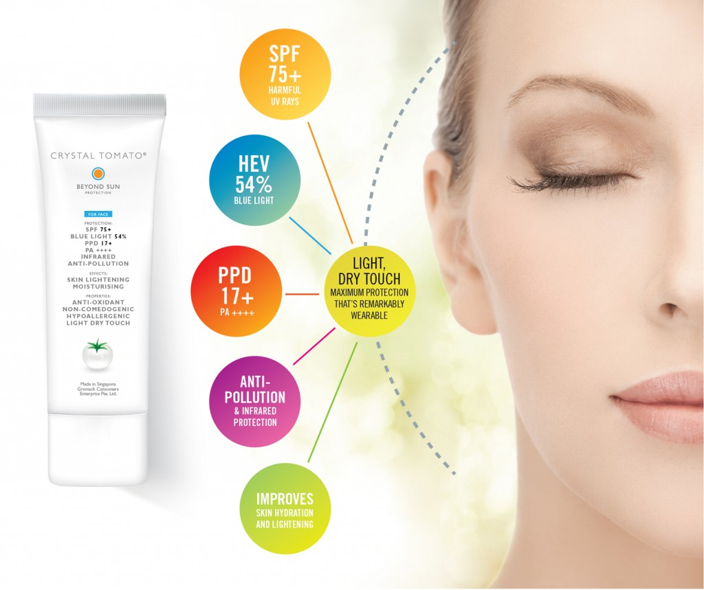 Beyond Sun Protection offers the highest ratings against the widest range of hazards of aging.